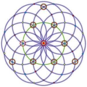 Tetraktys in Seed of Life